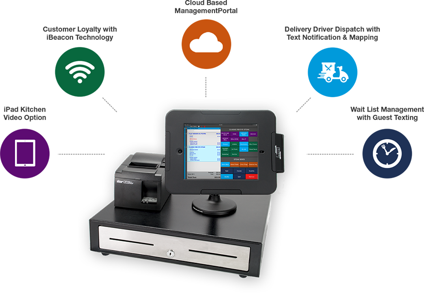 Cloud POS, POS for iPad, iPad kitchen, iPad restaurant POS
